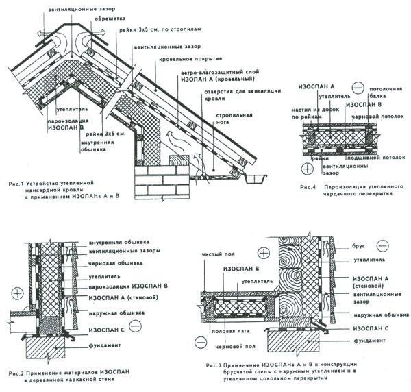 Симферополь гидроизоляция технониколь